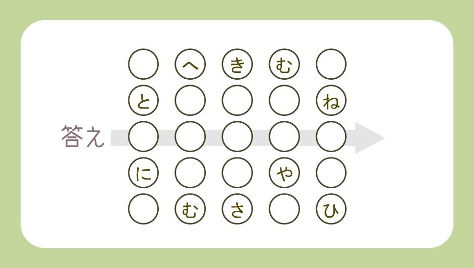 謎解き基礎問題『5×5の虫食い』の問題