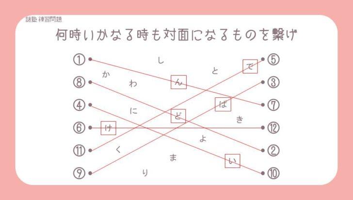 謎解き練習問題『何時も対面』の解説図