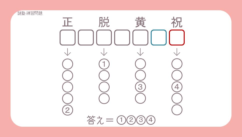 謎解き練習問題『4つの二字熟語』の問題