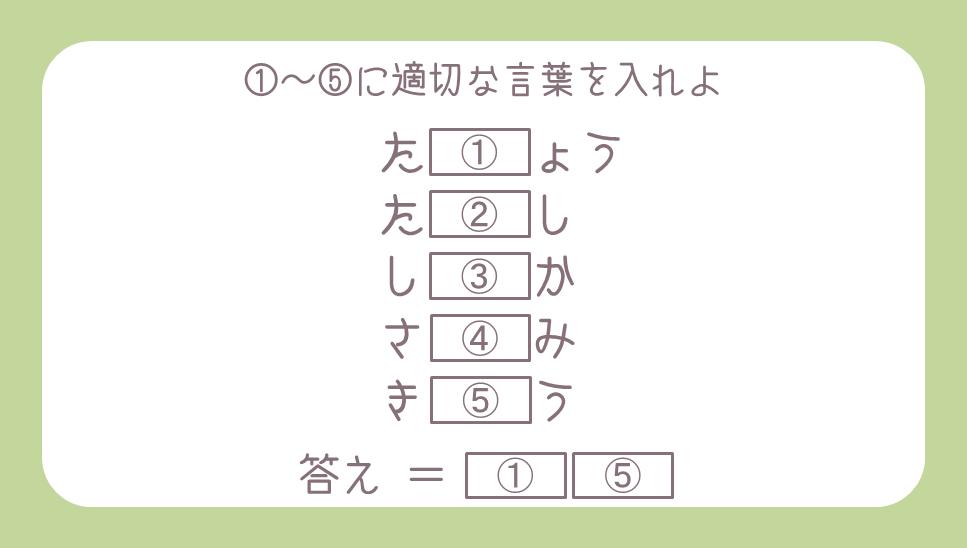 謎解き基礎問題『5つの空白』の問題