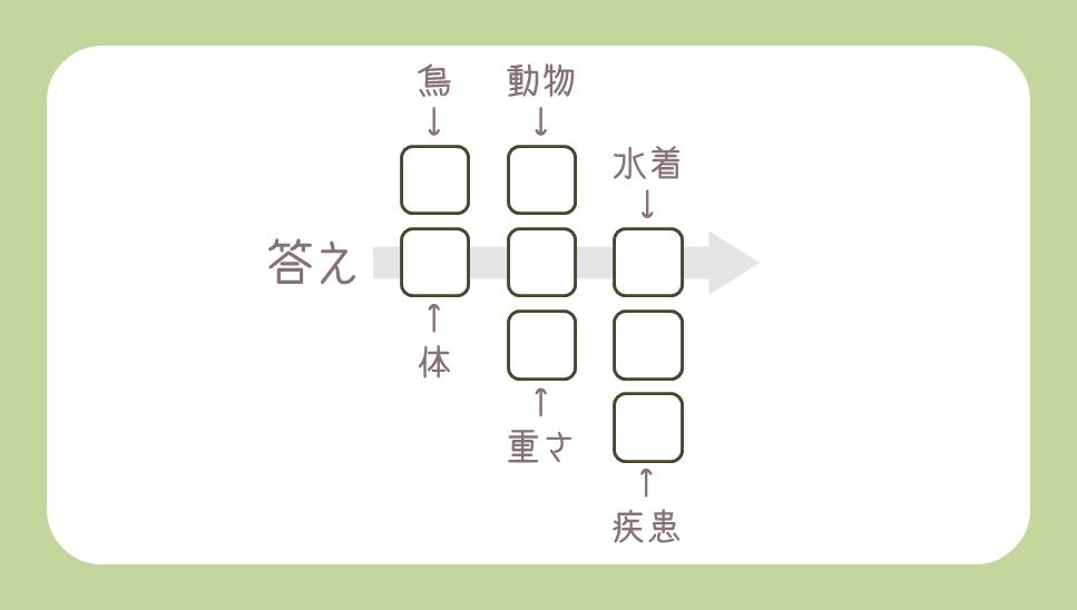 謎解き基礎問題『倒語の謎』の問題