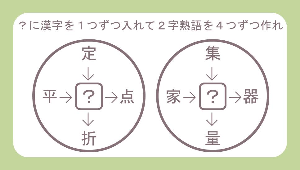 謎解き基礎問題『2枚の和同開珎』の問題