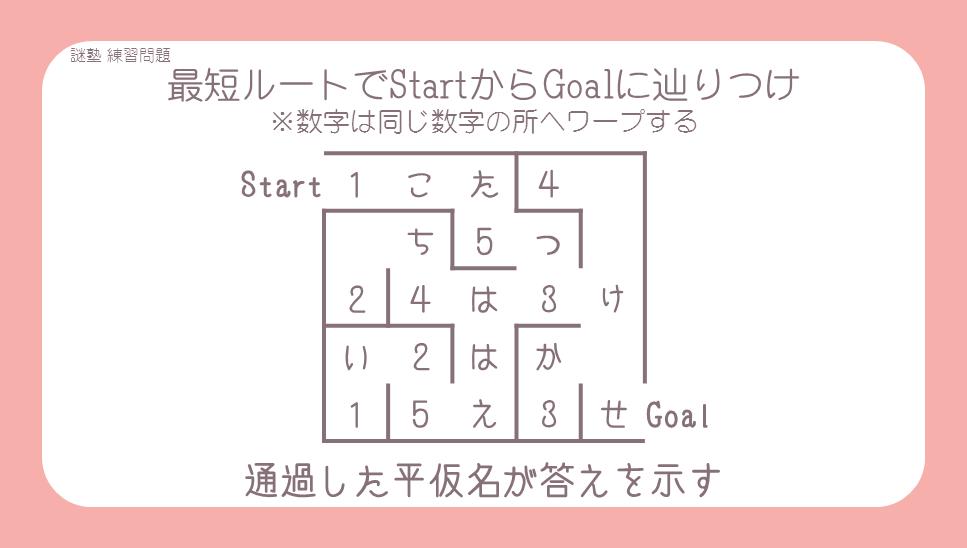 謎解き練習問題『数字でワープ』の問題