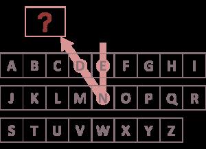 謎解き練習問題『通りゃんせ』の正解を示した図