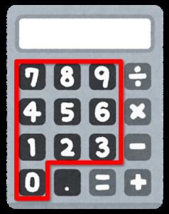 謎解き練習問題『10個の四角の計算式』の閃きを示した電卓イラスト図