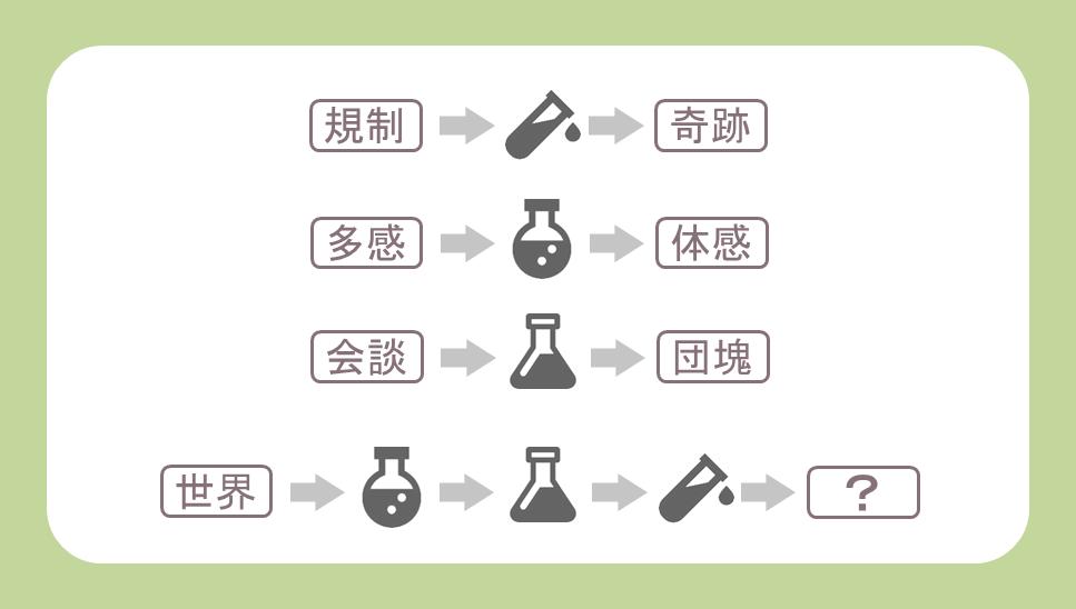 謎解き基礎問題『3つの実験器具』の問題