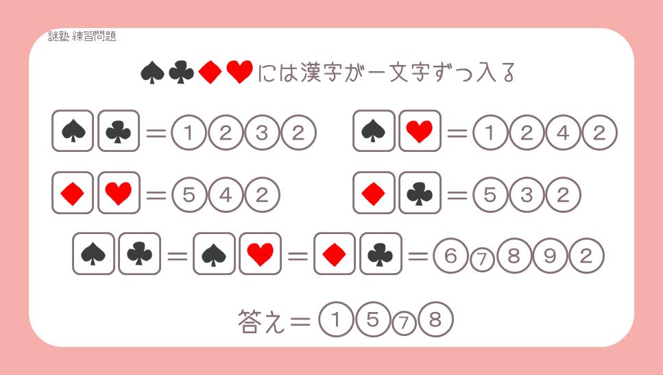 謎解き練習問題『4つの漢字と4つの二字熟語』の問題